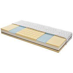 Komfortný Penový Matrac Femina Kokos H4